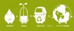 Menos plástico para celebrar el Día de la Tierra